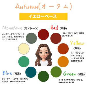 mira(ミラ)パーソナルカラー診断