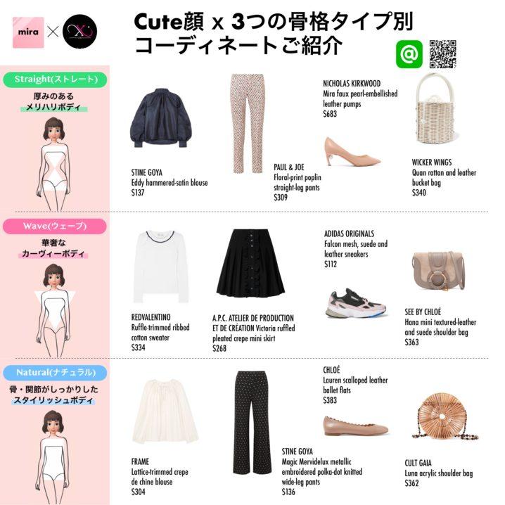 送料無料】Cute(キュート)さん向けファッション 顔タイプ x 骨格