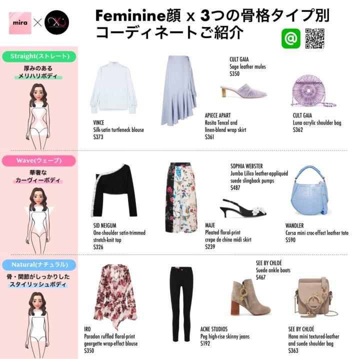 送料無料】Feminine(フェミニン)さん向けファッション 顔タイプ